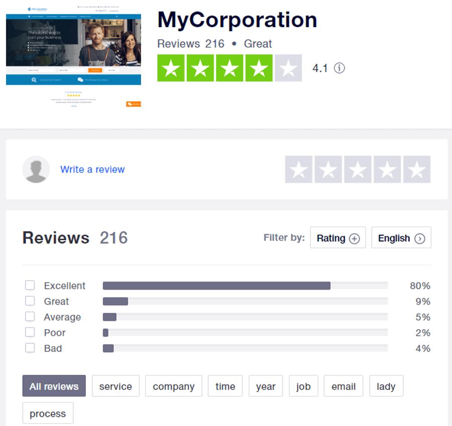 MyCorporation-LLC-Formation-Trust-Pilot-Reviews-1