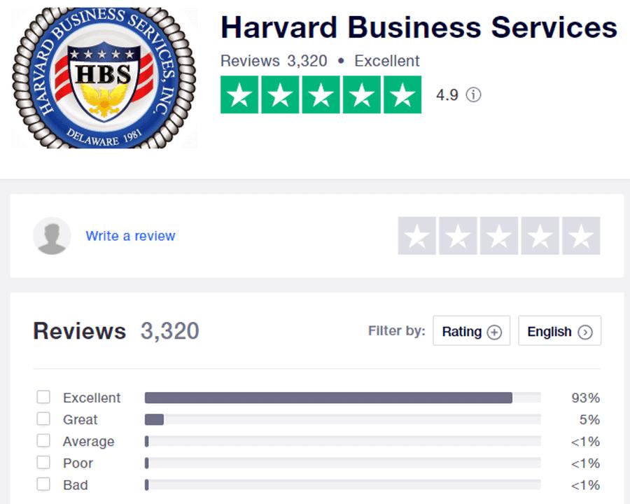 Harvard Business Services - Customer Reviews